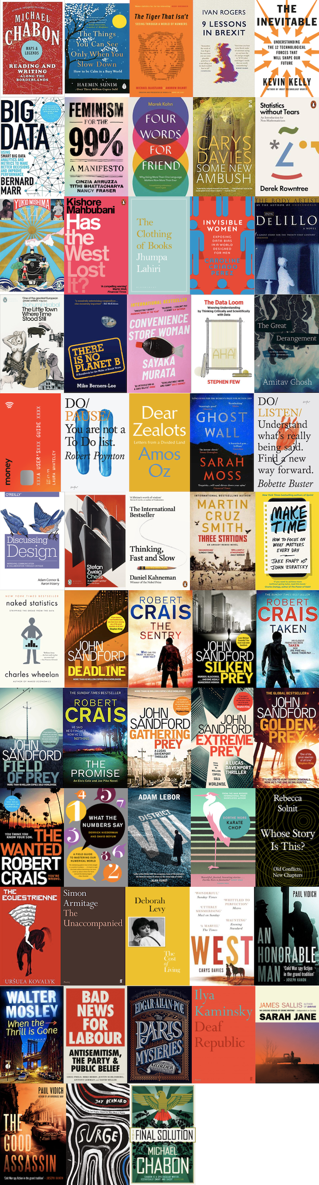 The covers of the various books I read in 2019